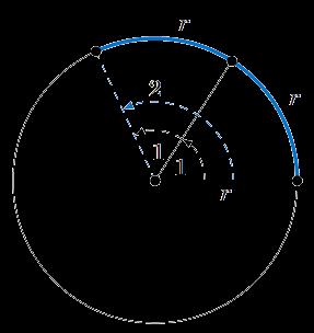 Arc Length ‹ OpenCurriculum