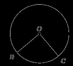 Central angle  \(\angle\)*O*