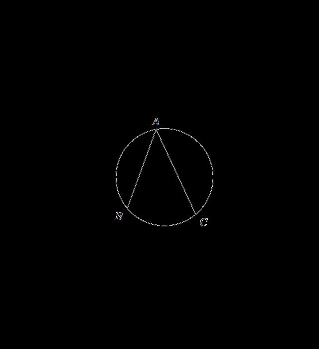 Inscribed angle  \(\angle\)*A*