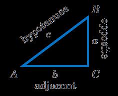 Trigonometric Functions of an Acute Angle ‹ OpenCurriculum