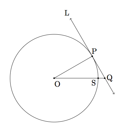 how to find tangent line of a circle
